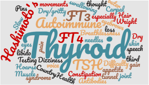 Thyroid Health